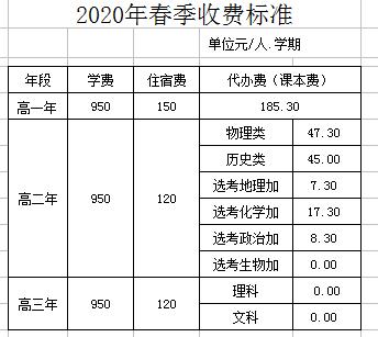 2020年春季收费标准.png